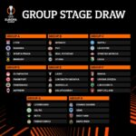 2021-22 UEFA Europa League; Group Stage; Fixtures, Scores & Results