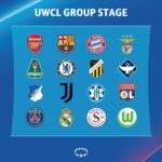 2021-22 UEFA Women's Champions League; Group Stage; Fixtures, Scores & Results