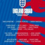 The England squad for the fixtures in October 2021.
